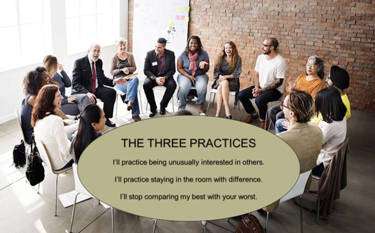 Three Practices Group